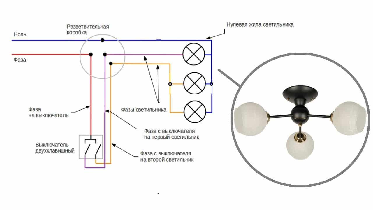 подключение трехрожковой люстры