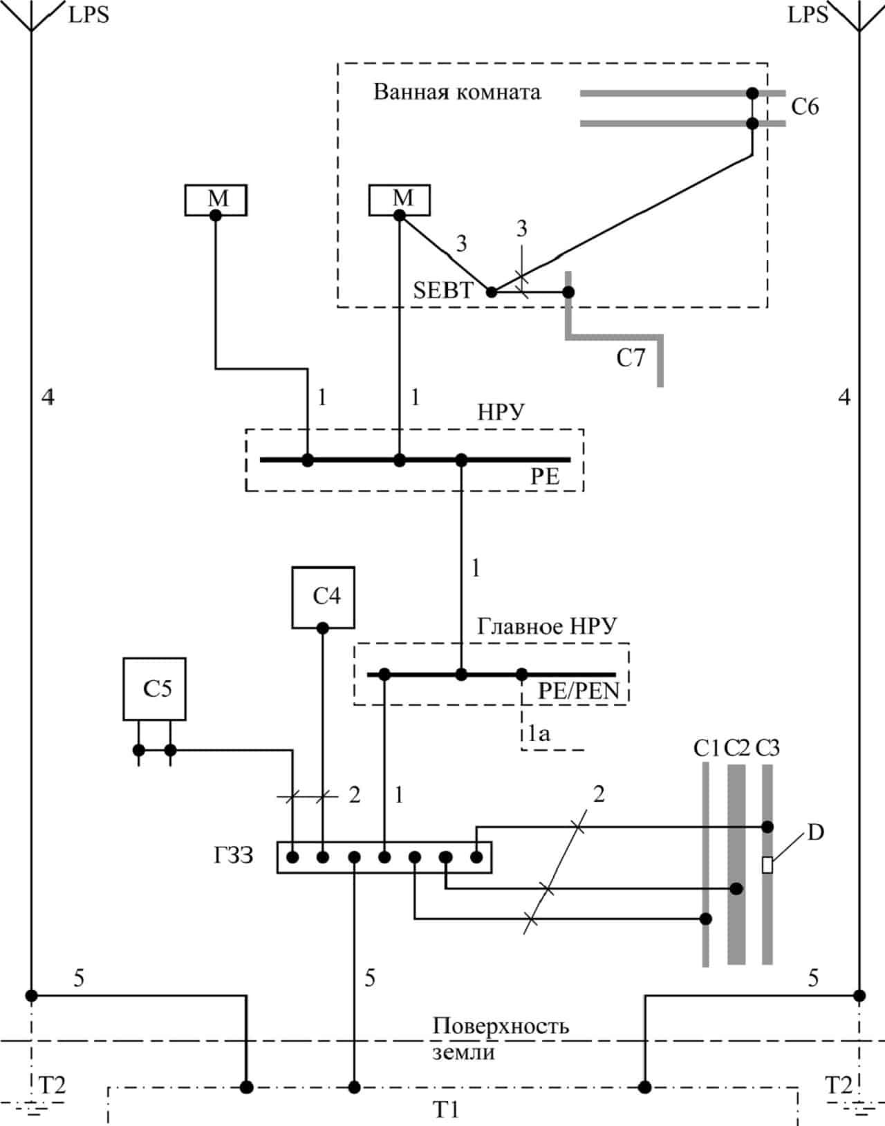 Примеры заземляющего устройства заземляющих электродов фундамента