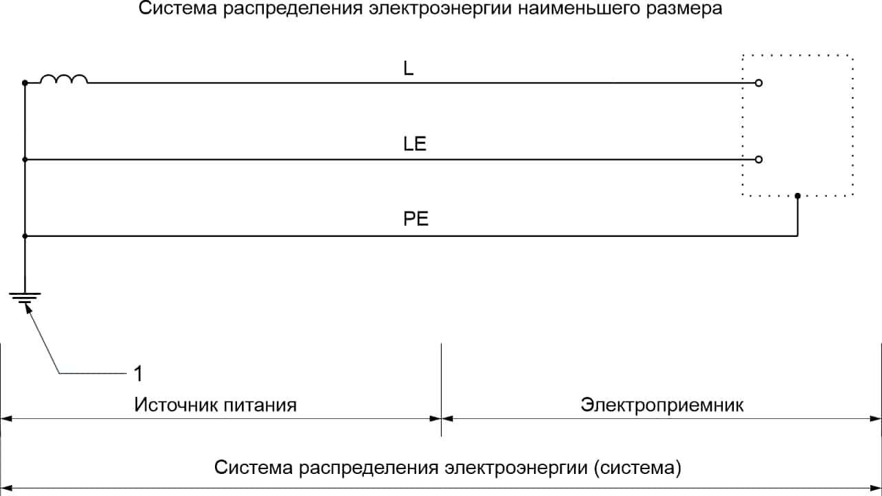 Система распределения электроэнергии наименьшего размера