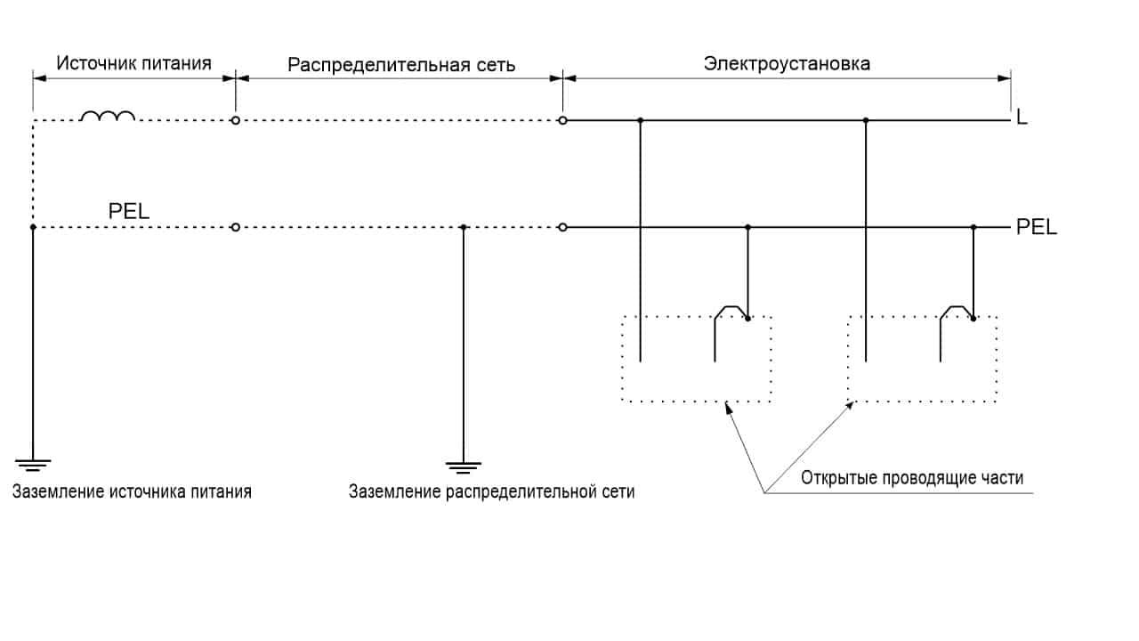 Система TN-C однофазная двухпроводная