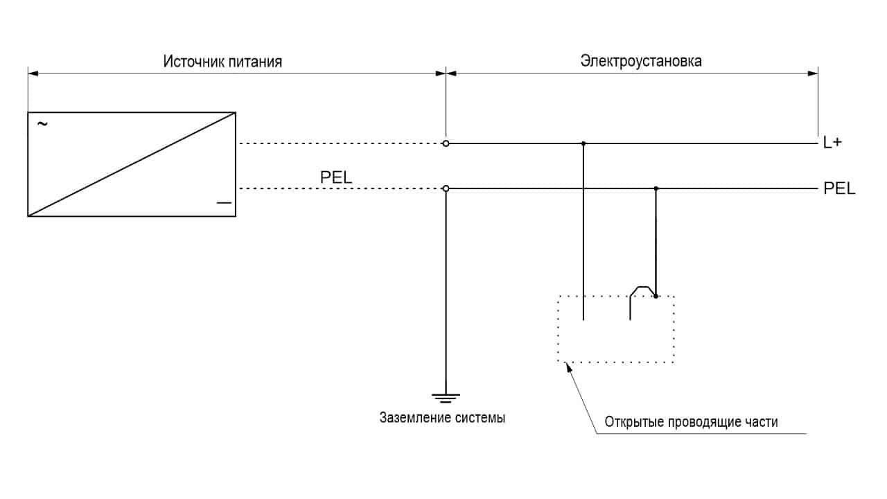 Система TN-C постоянного тока двухпроводная