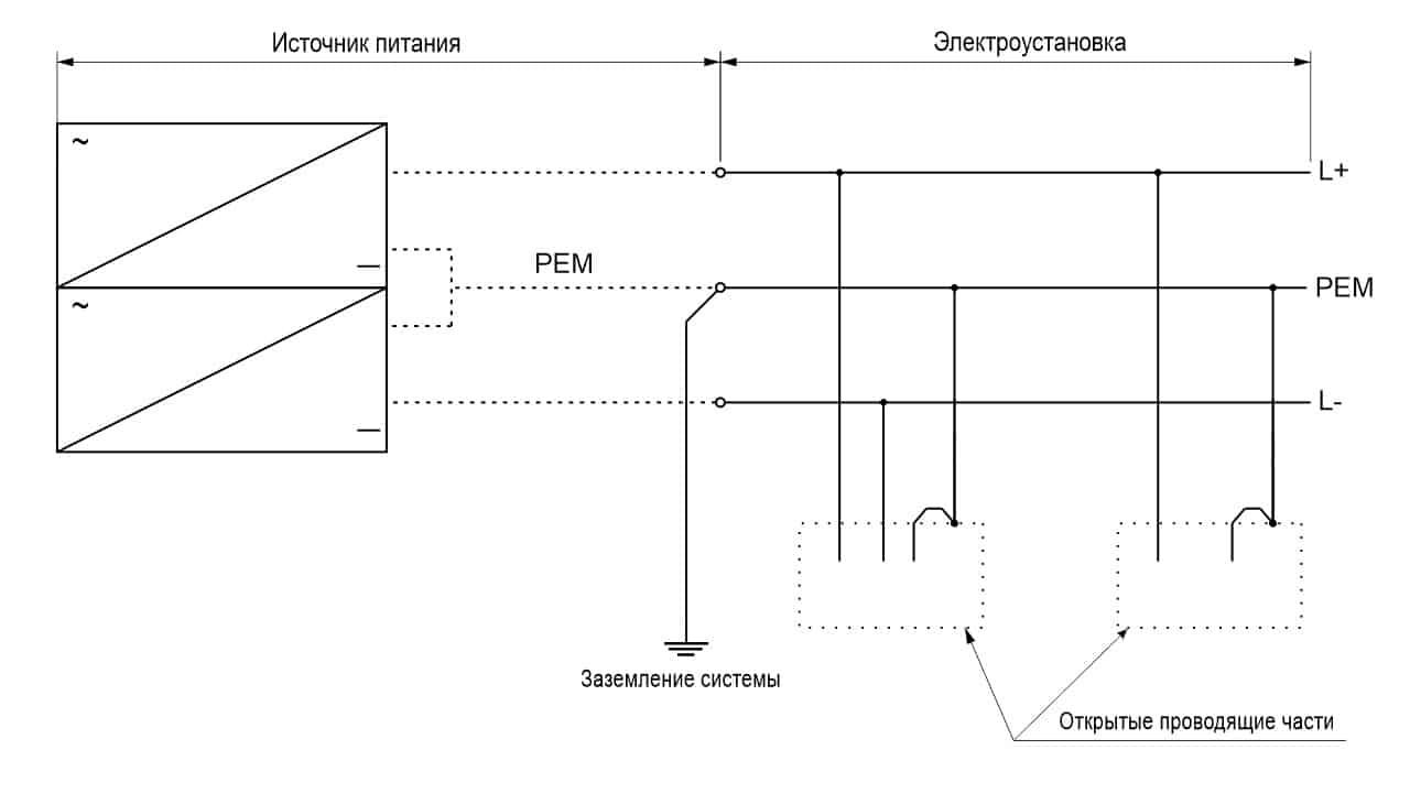 Система TN-C постоянного тока трехпроводная