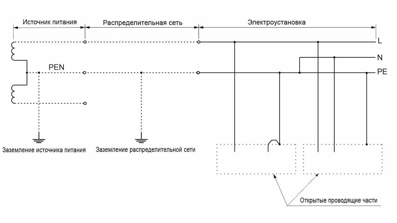Система TN-C-S однофазная двухпроводная, в которой PEN-проводник разделен где-то в электроустановке