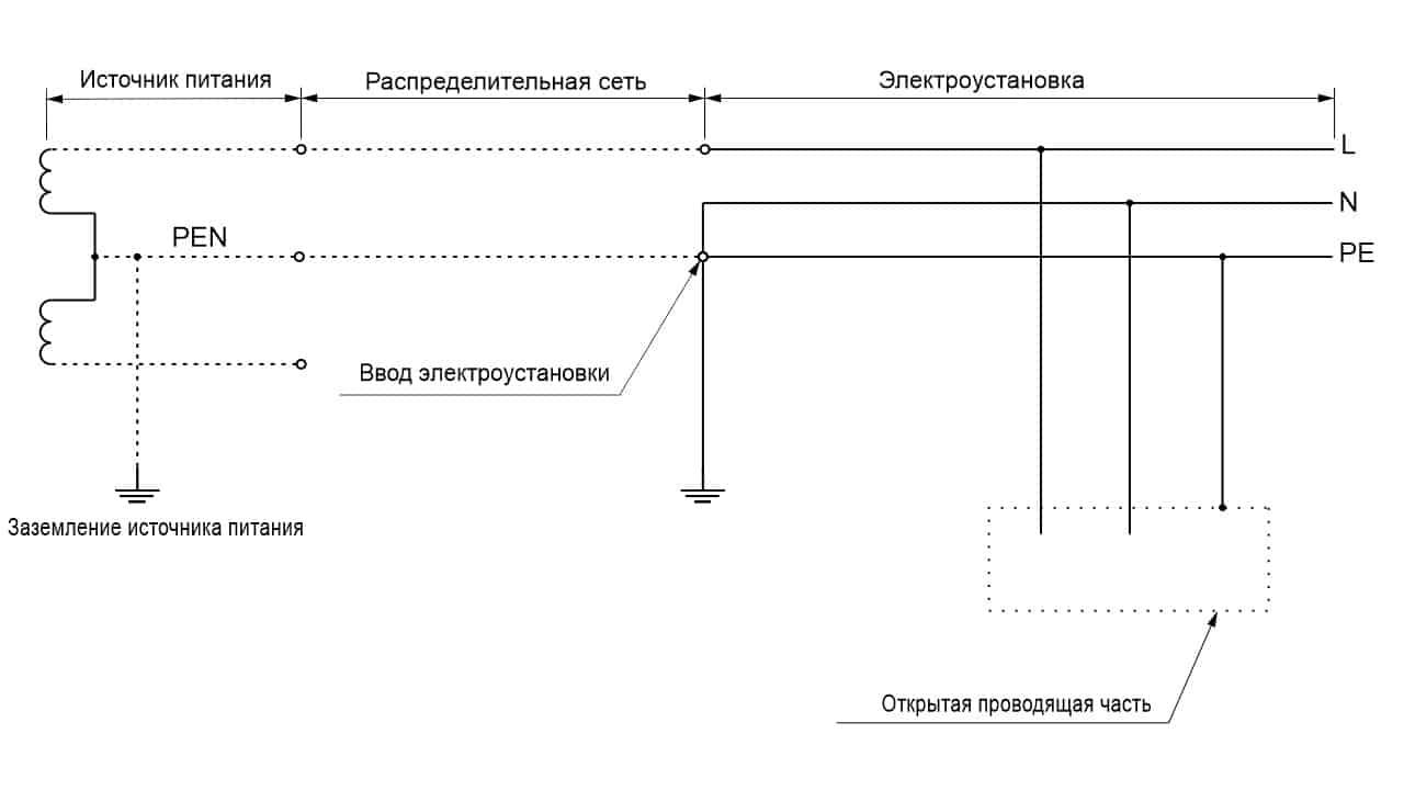 Система TN-C-S однофазная двухпроводная, в которой PEN-проводник разделен