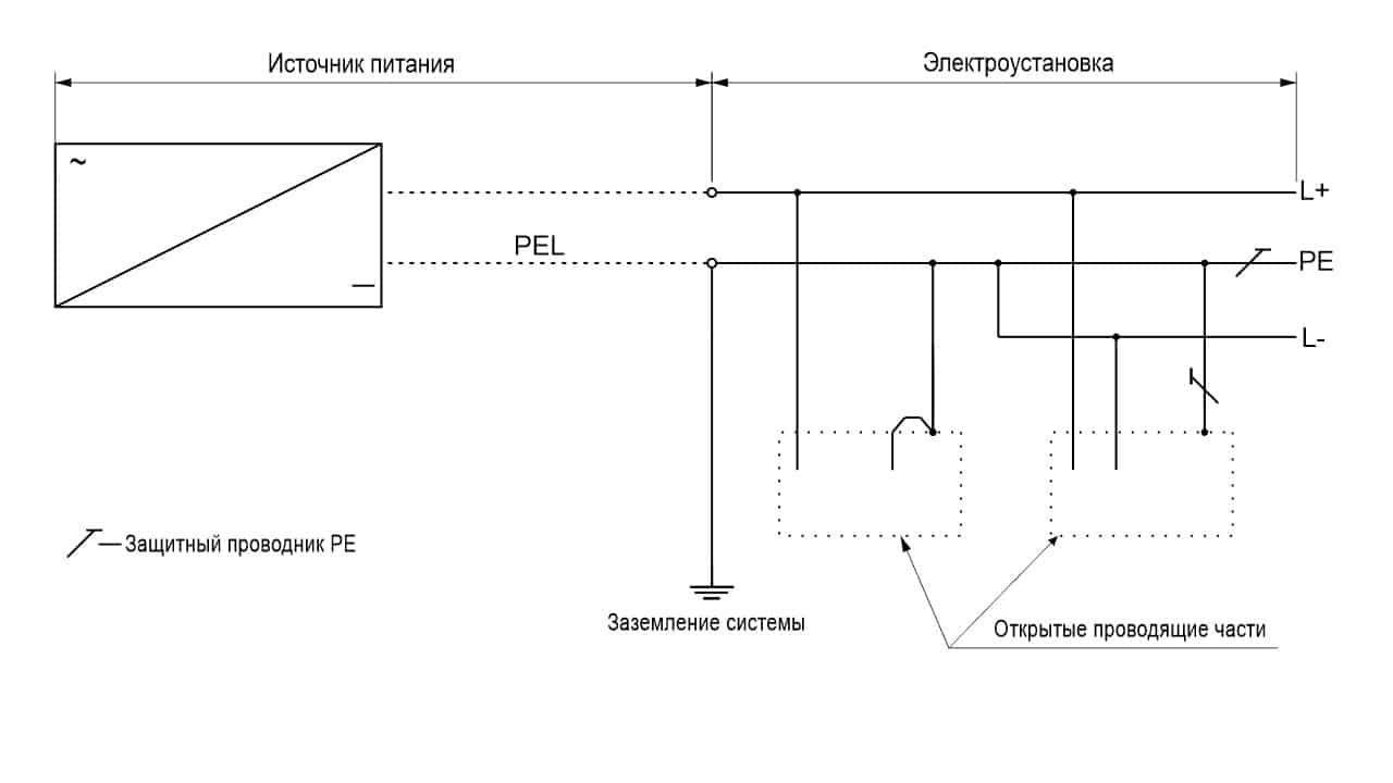 Система TN-C-S постоянного тока двухпроводная