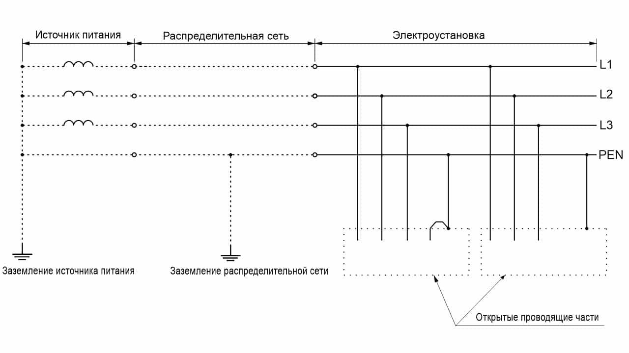 Система TN-C трехфазная четырехпроводная без разделения pen