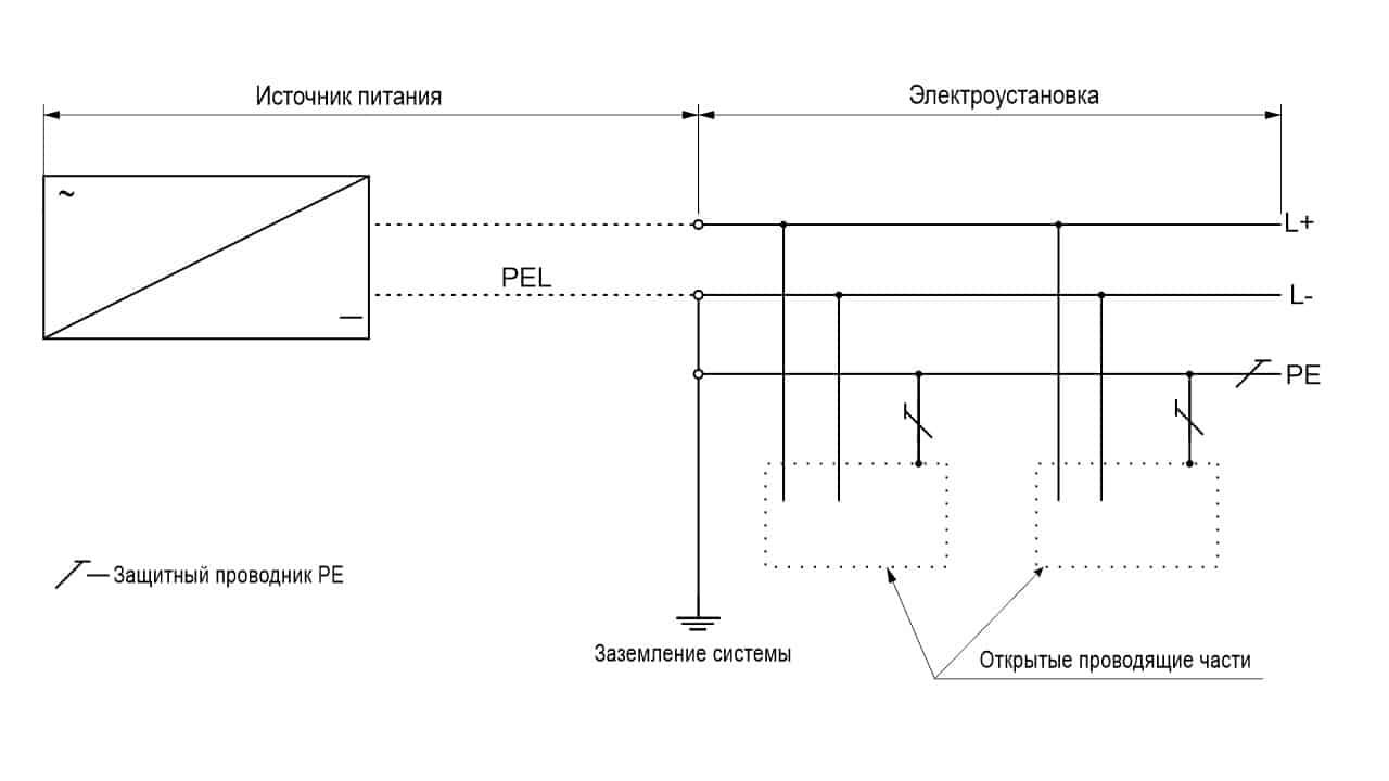 Система TN-S постоянного тока двухпроводная