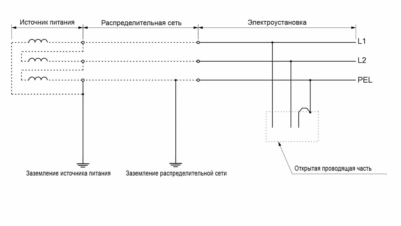 Система TN-С трехфазная трехпроводная
