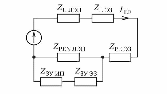Упрощенная схема замещения системы TN-C-S переменного тока