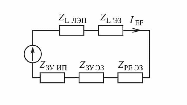 Упрощенная схема замещения системы TT переменного тока