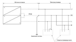 Система TN-C-S постоянного тока трехпроводная