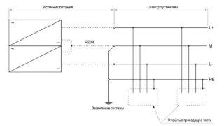 Система TN-S постоянного тока трехпроводная