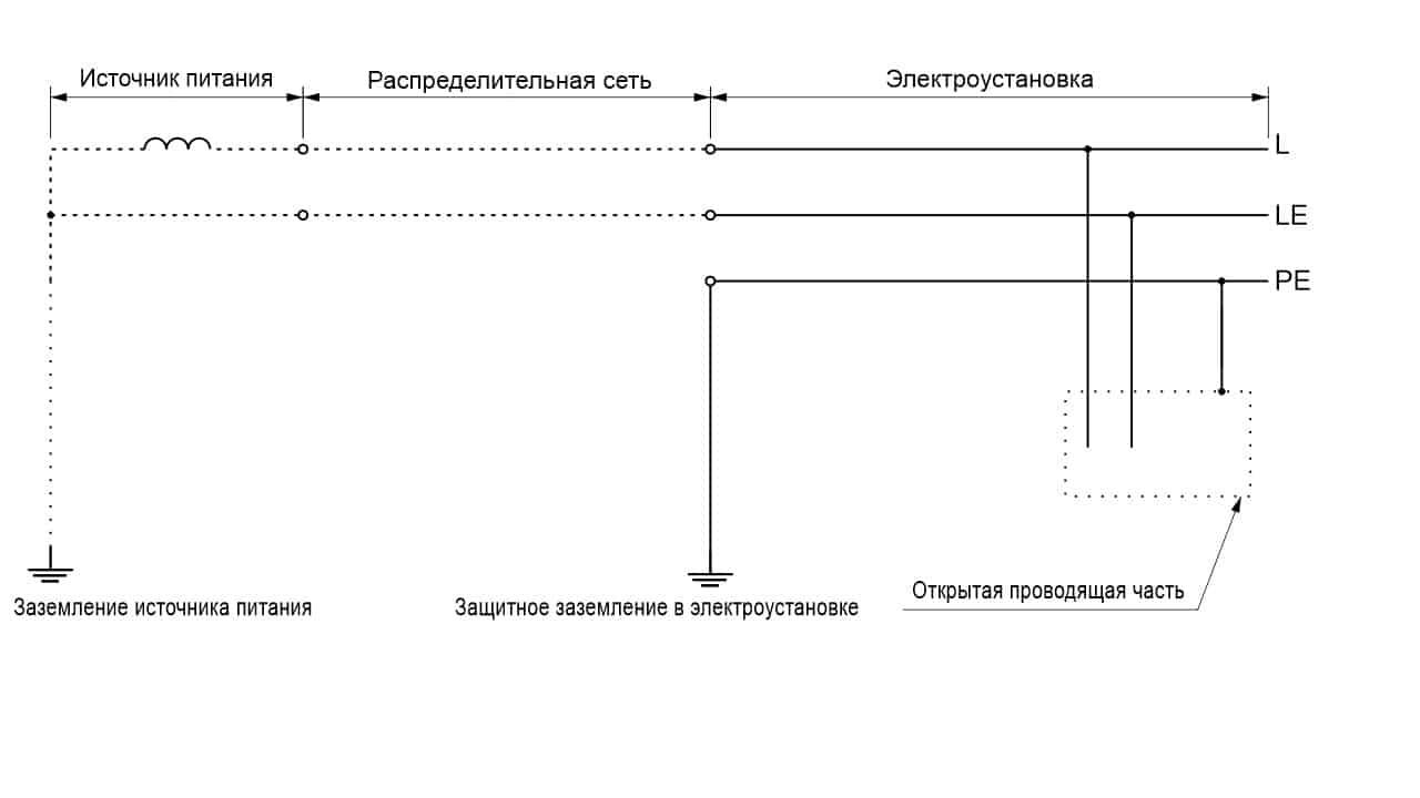 Система TT однофазная двухпроводная