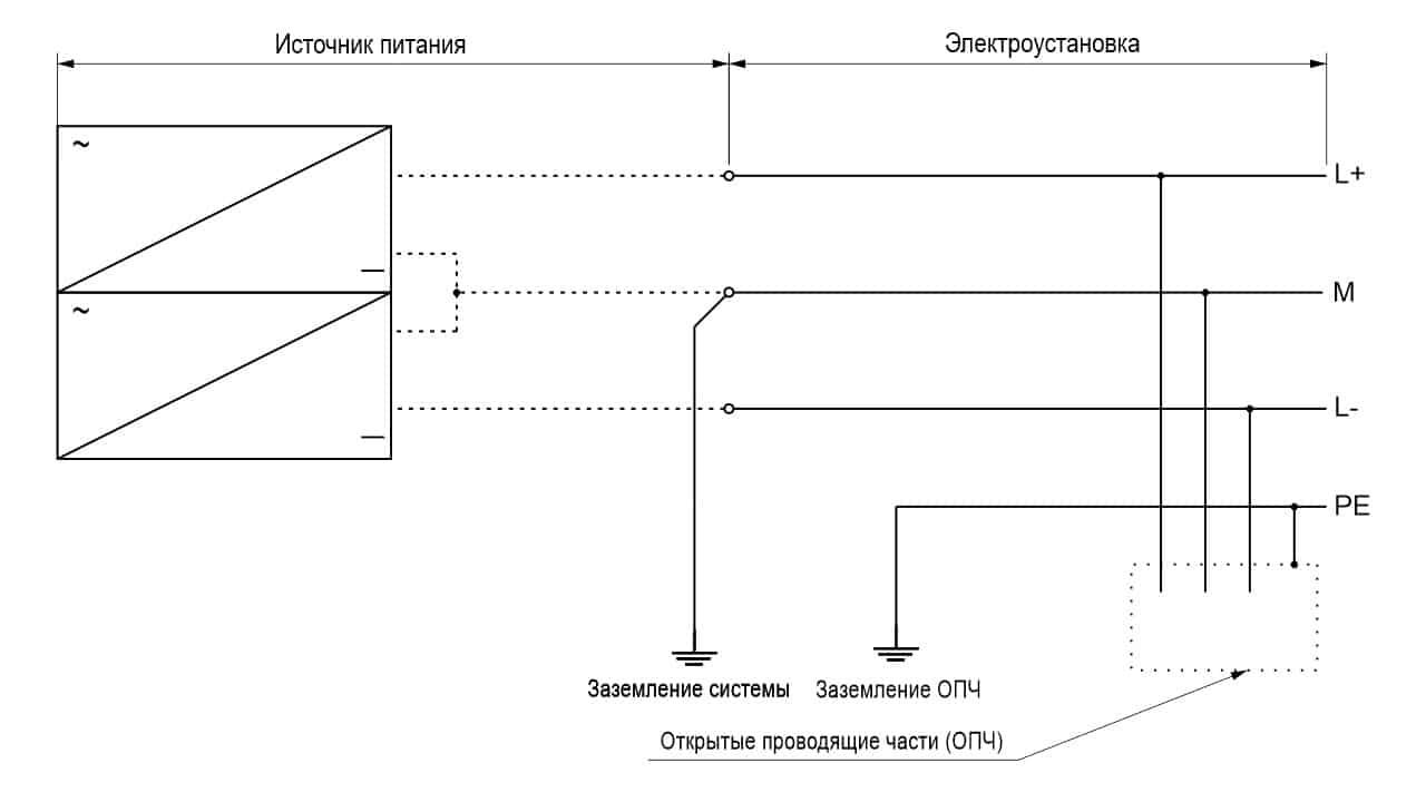 Система TT постоянного тока трехпроводная