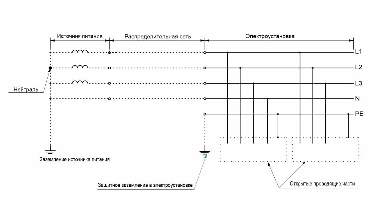 Система TT трехфазная четырехпроводная (показана НЕЙТРАЛЬ)