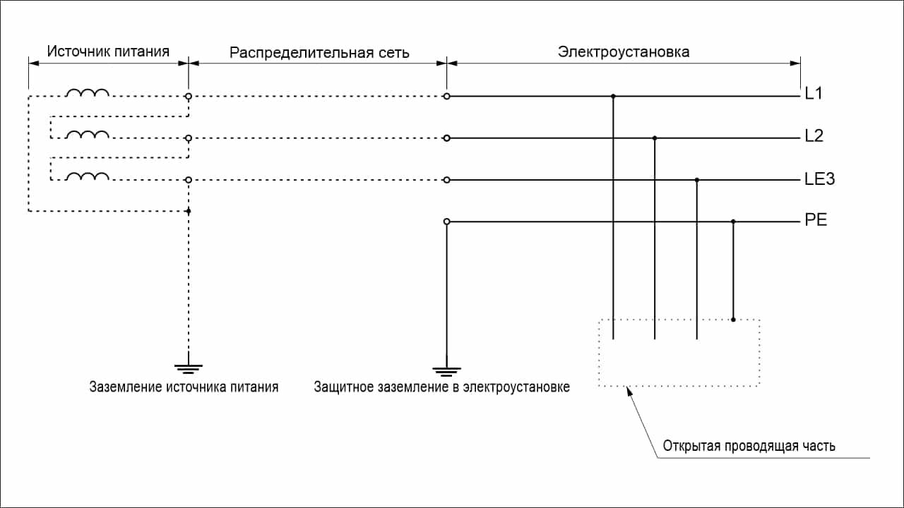 Система TT трехфазная трехпроводная
