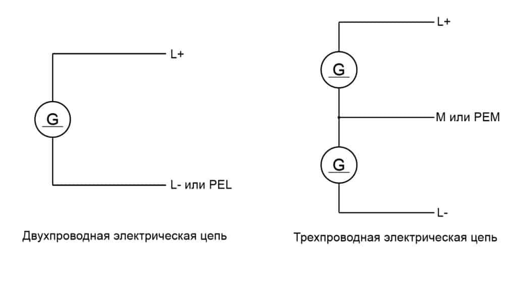 Основные комбинации полюсных, средних и PEM-проводников