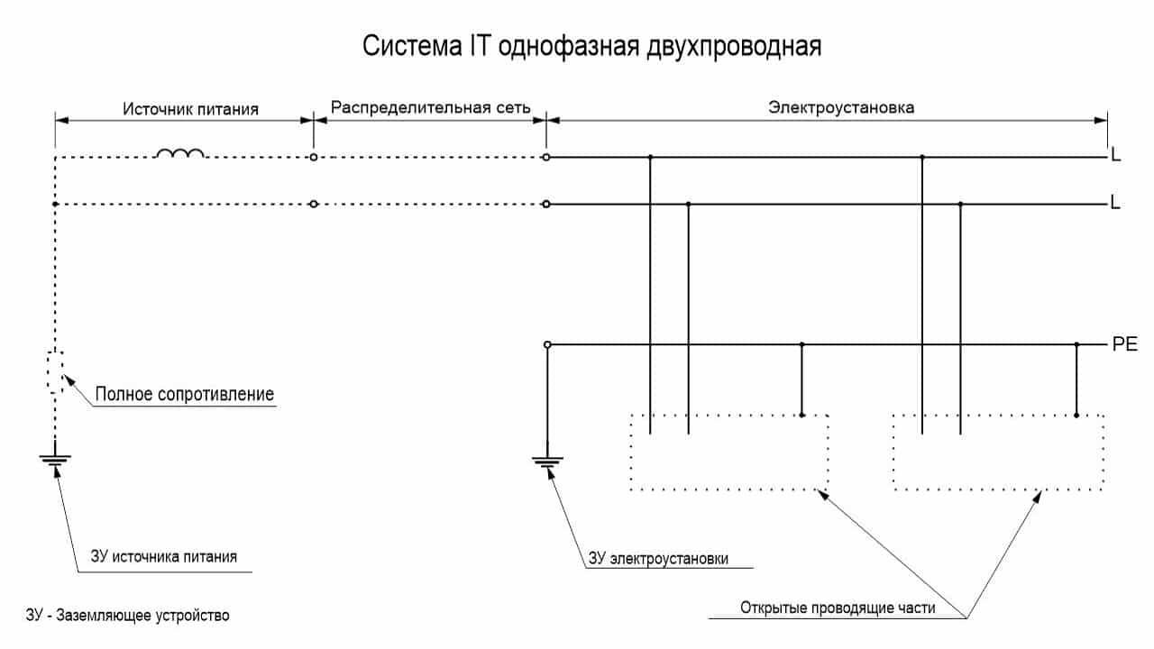 Система IT однофазная двухпроводная со всеми открытыми проводящими частями