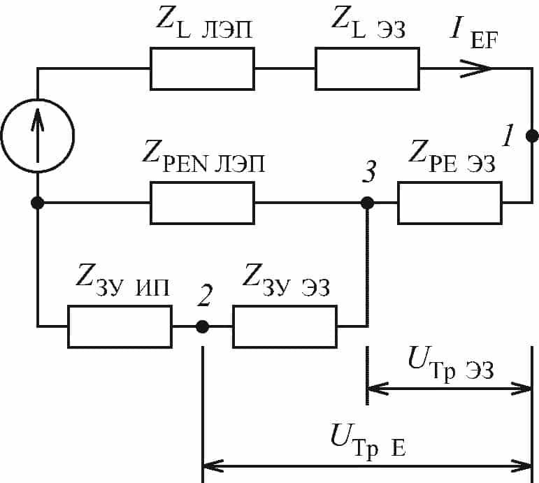 Упрощенная схема замещения системы TN-C-S