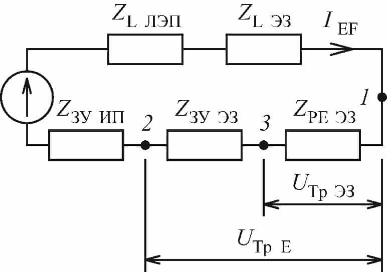 Упрощенная схема замещения системы TT