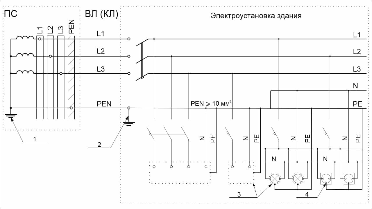 Система TN-C-S трехфазная четырехпроводная pen-проводник разделен для части электроустановки здания