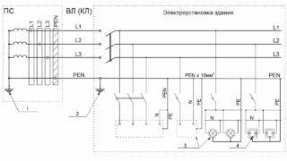Система TN-C трехфазная четырехпроводная