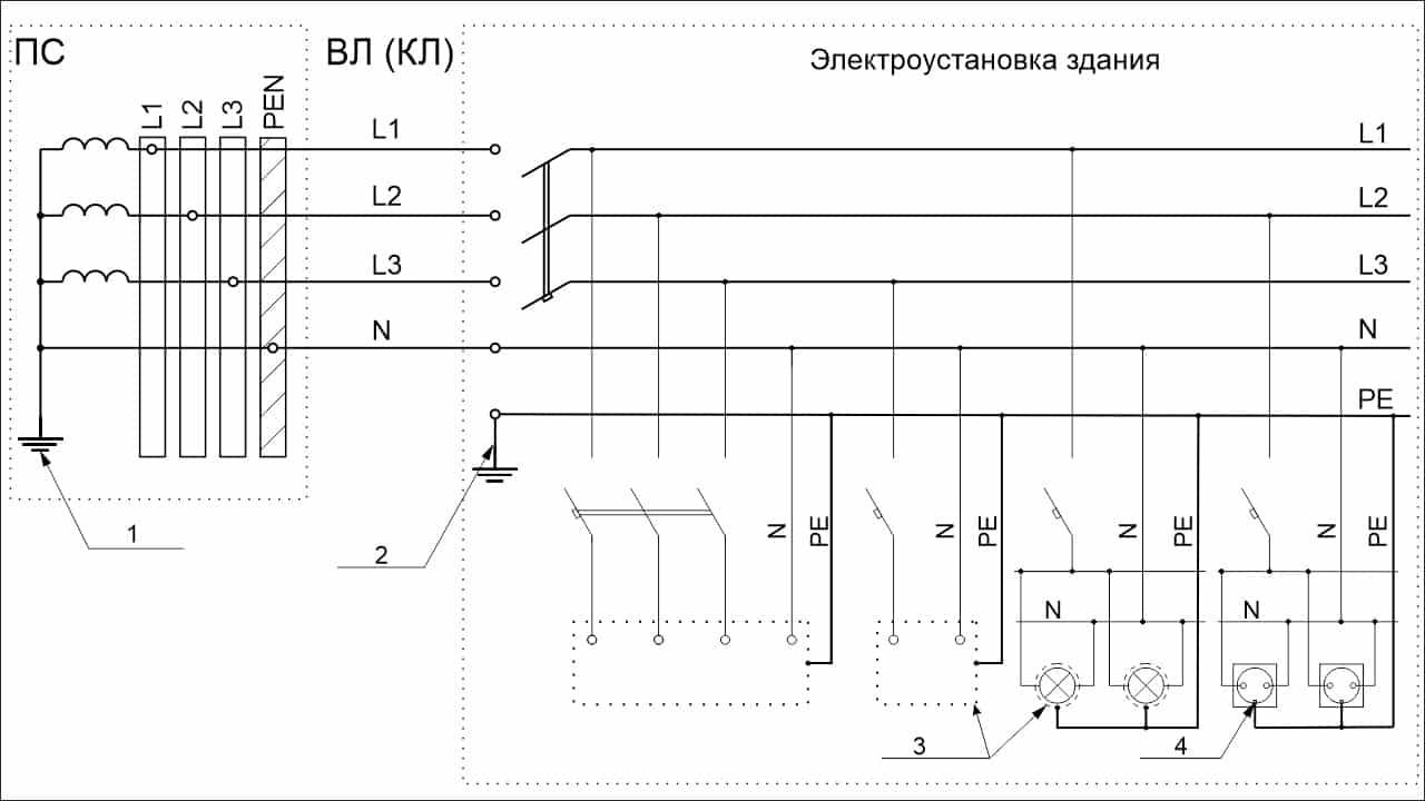 Cистема TT трёхфазная четырехпроводная