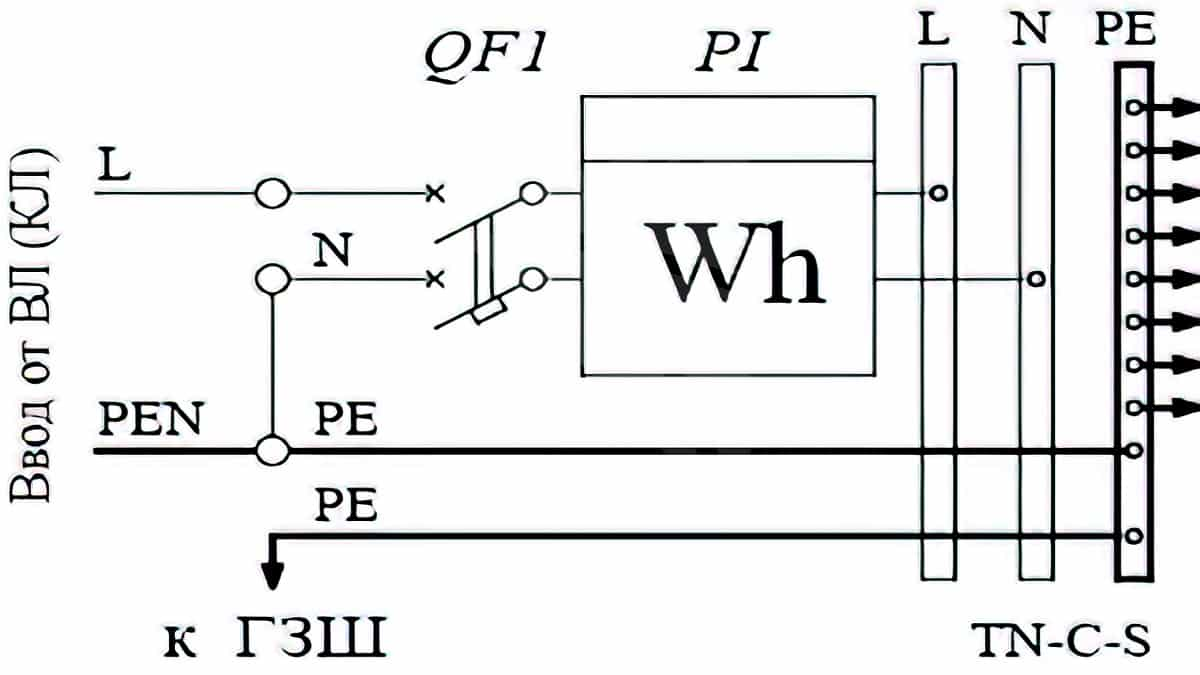 Формирование электрических цепей защитных проводников для системы TN-C-S (однофазная электроустановка)