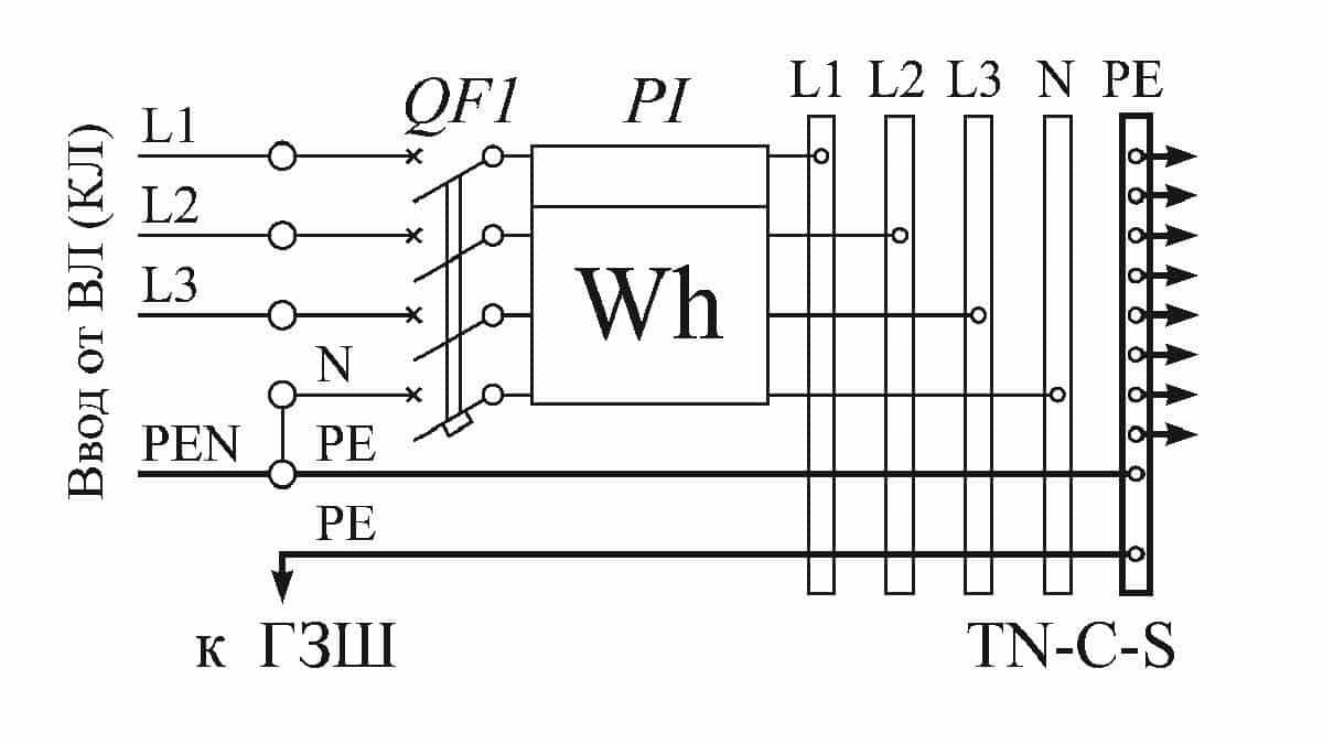 Формирование электрических цепей защитных проводников для системы TN-C-S