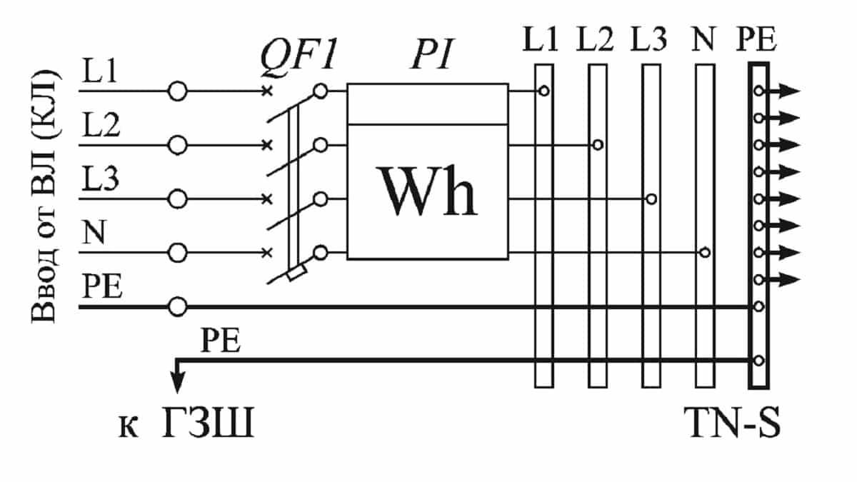 Формирование электрических цепей защитных проводников в трёхфазной электроустановке здания, соответствующей типу заземления системы TN-S