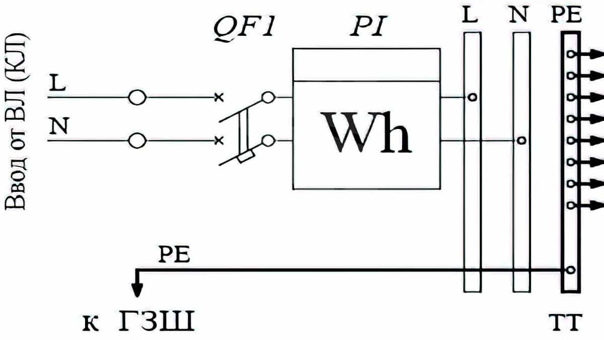 Формирование электрических цепей защитных проводников для системы TT (однофазная электроустановка)