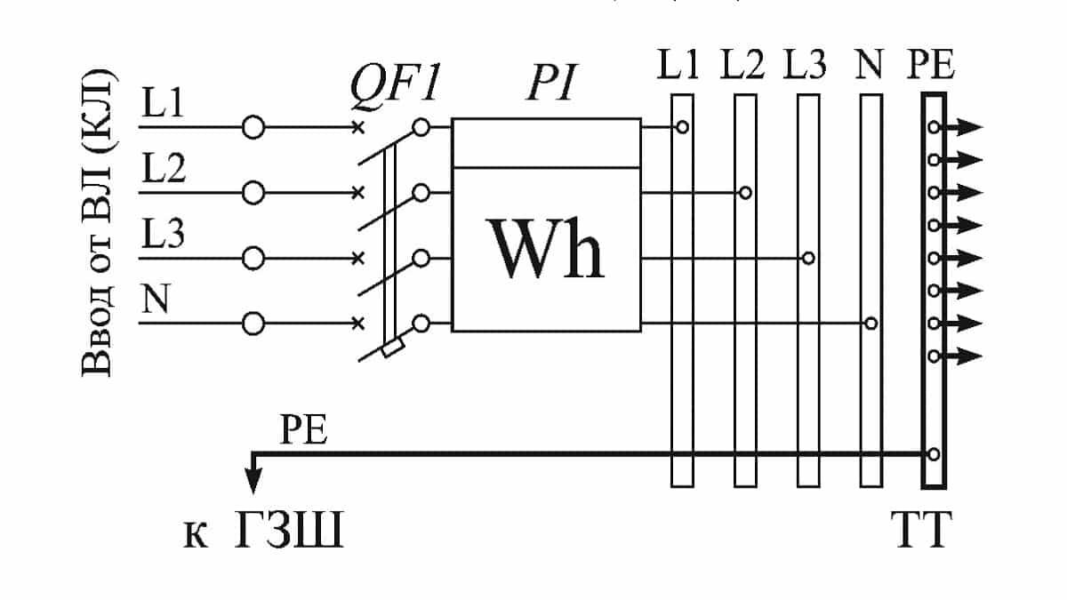 Формирование электрических цепей защитных проводников в электроустановке здания, соответствующей типу заземления системы TT
