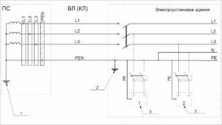 Применение УДТ в электроустановке здания, соответствующей типу заземления системы TN-C-S