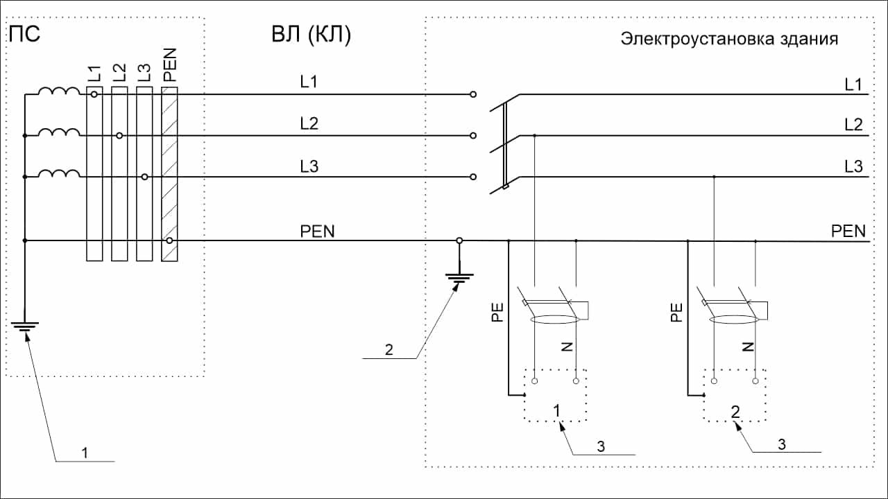 Применение УДТ в электроустановке здания, соответствующей типу заземления системы TN-C