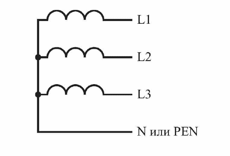 Трехфазная четырехпроводная система