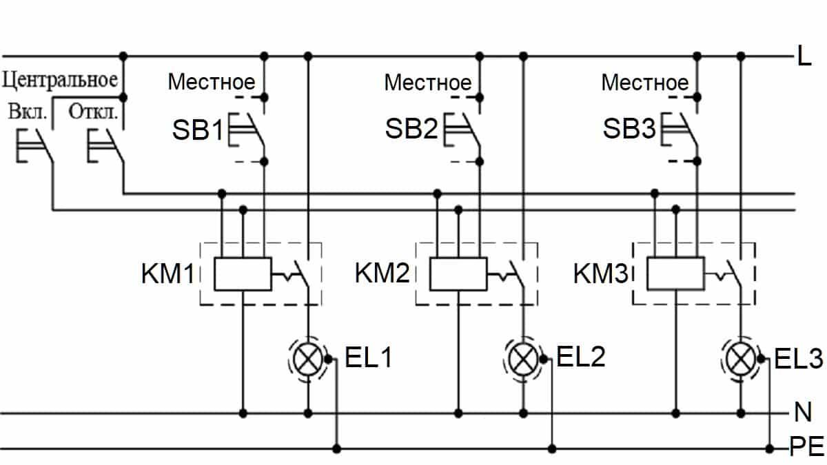 Выключатели с дистанционным управлением оснащённые цепями центрального управления