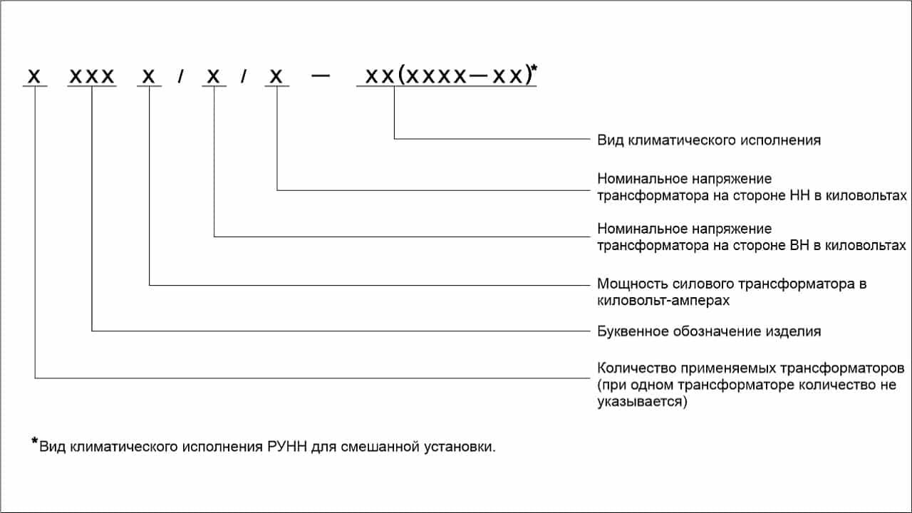 Структура условного обозначения КТП