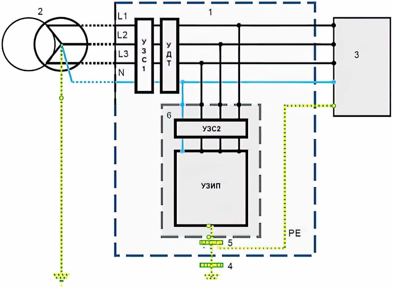 Пример установки УЗИП с типом соединения CT2 на стороне питания