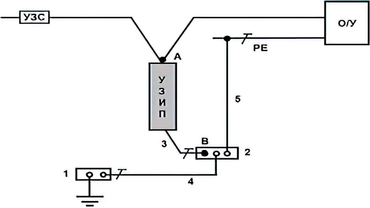 Пример установки УЗИП с целью уменьшения длины проводников питающих УЗИП