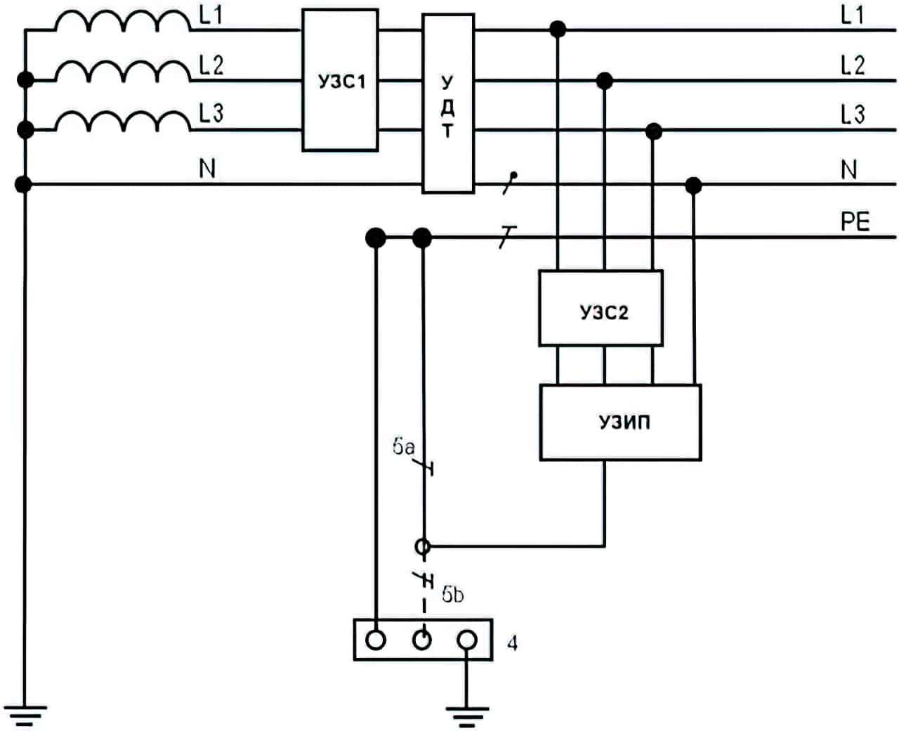 Пример установки сборки УЗИП на стороне нагрузки после главного УДТ в системе TT