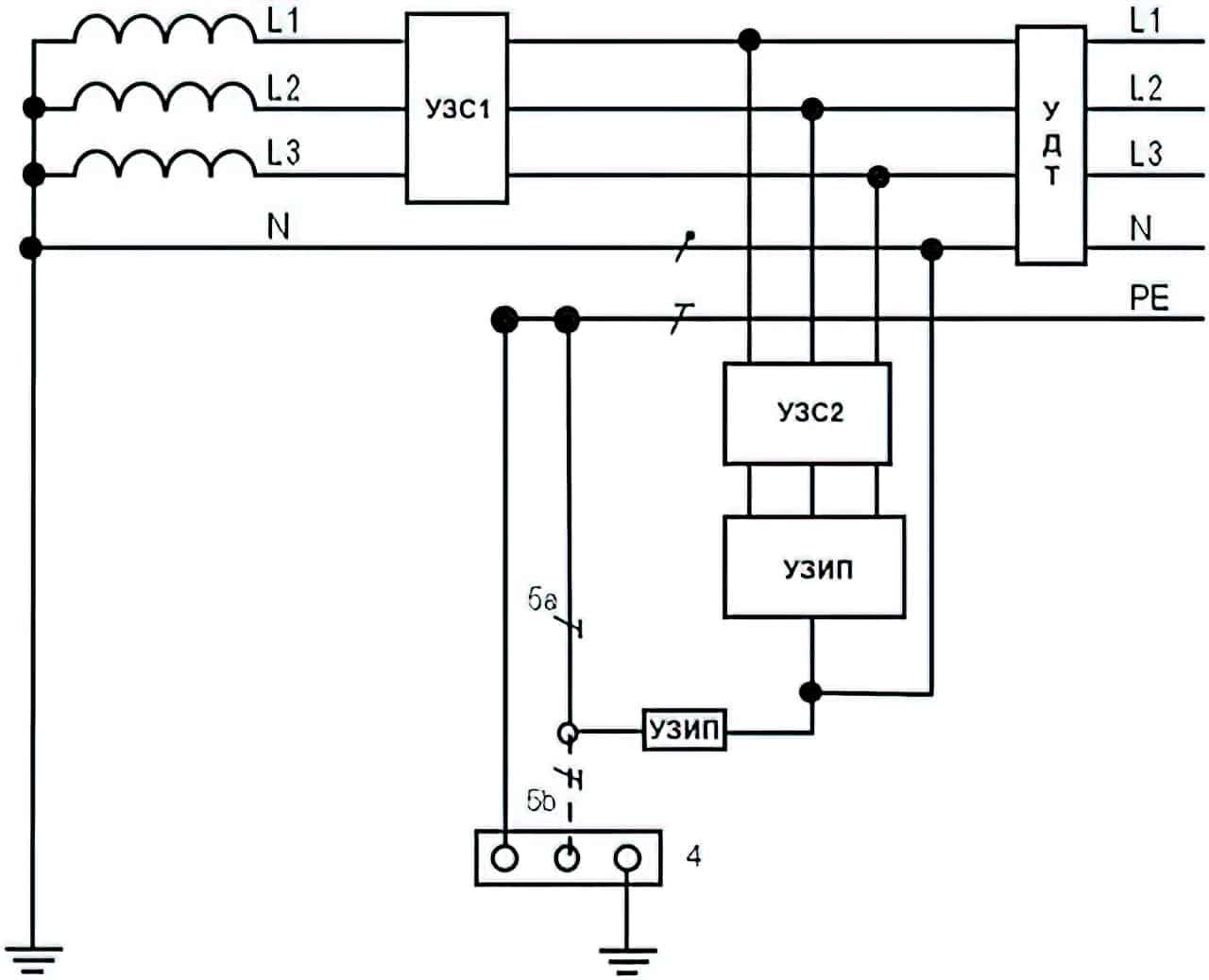Пример установки сборки УЗИП с типом соединения CT2