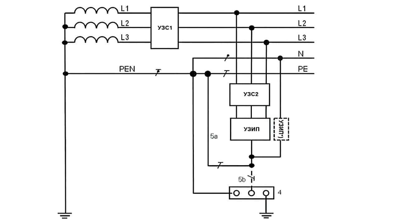Пример установки УЗИП в системе TN-C-S, где PEN-проводник разделен на защитный заземляющий проводник PE и нейтральный проводник N