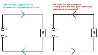 Напрямок електричного струму