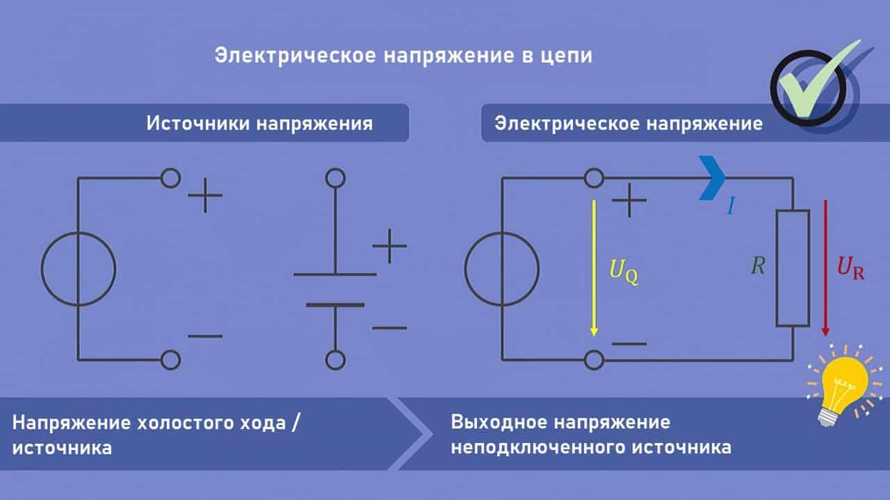 Электрическое напряжение источник напряжения
